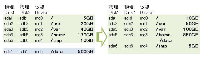 http://toyao.net/xoops/modules/xpwiki/image/toyaolocal/20090805WS000021.JPG