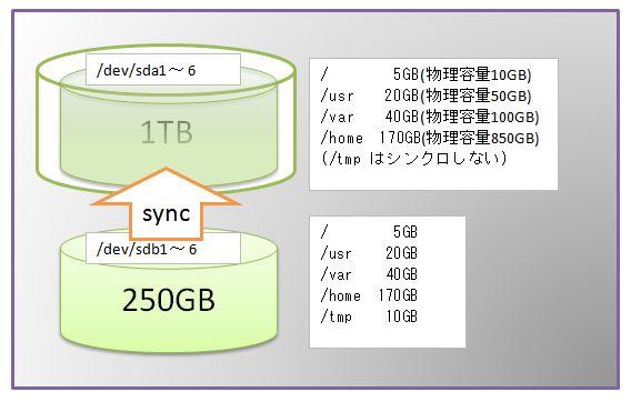http://toyao.net/xoops/modules/xpwiki/image/toyaolocal/20090805WS000025.JPG