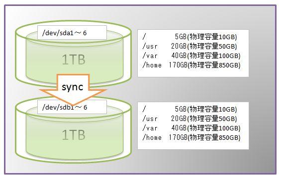 http://toyao.net/xoops/modules/xpwiki/image/toyaolocal/20090805WS000026.JPG