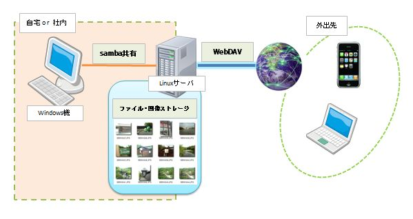 http://toyao.net/xoops/modules/xpwiki/image/toyaolocal/20091027WS000043.JPG